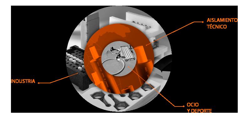 OK-Company-Sectores-Aplicaciones-infografia